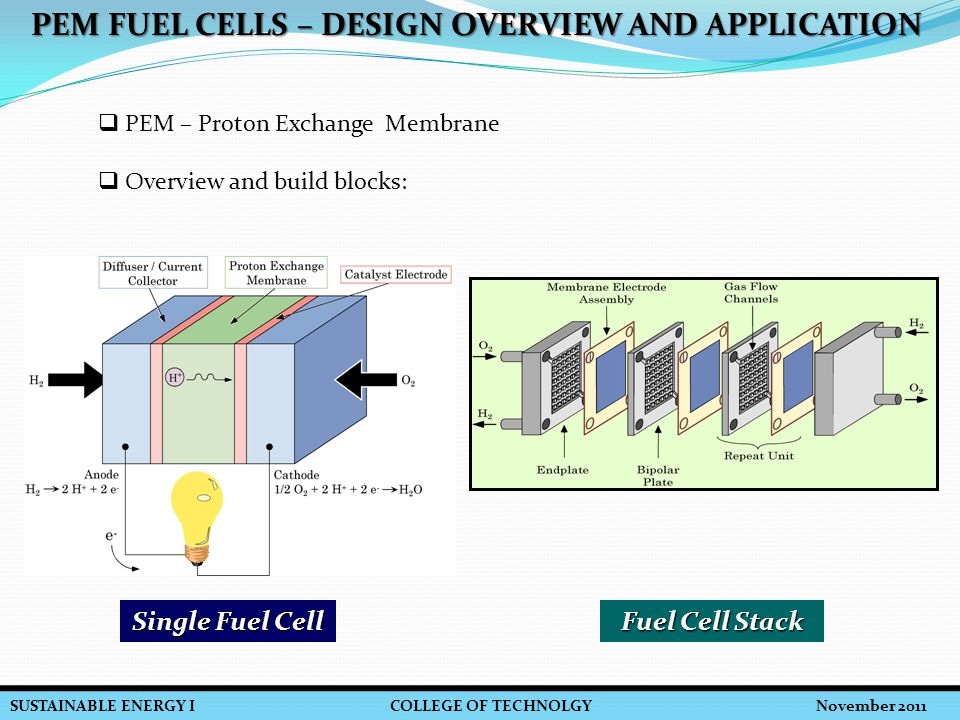 SUSTAINABLE ENERGY I COLLEGE OF TECHNOLGY November 2011 Fuel Cell Stack Single Fuel Cell PEM FUEL CELLS – DESIGN OVERVIEW AND APPLICATION  PEM – Prot