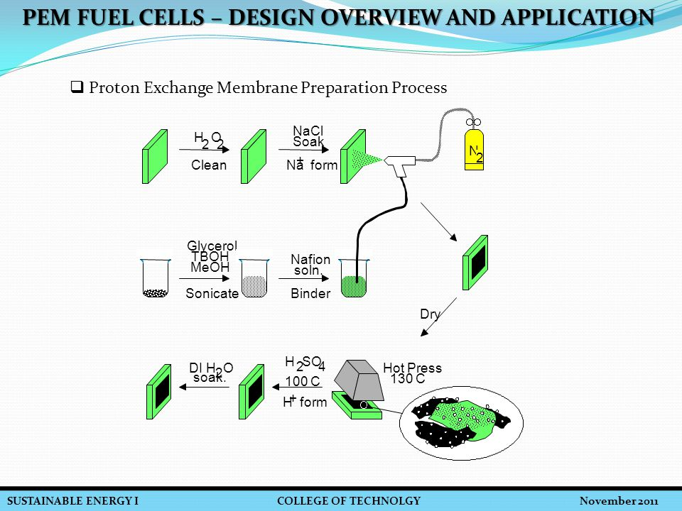 SUSTAINABLE ENERGY I COLLEGE OF TECHNOLGY November 2011 PEM FUEL CELLS – DESIGN OVERVIEW AND APPLICATION  Proton Exchange Membrane Preparation Proces