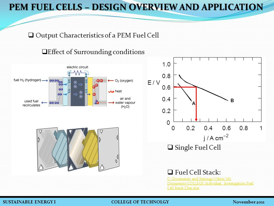 SUSTAINABLE ENERGY I COLLEGE OF TECHNOLGY November 2011 PEM FUEL CELLS – DESIGN OVERVIEW AND APPLICATION  Output Characteristics of a PEM Fuel Cell  Effect of Surrounding conditions 0 E  / V j / A cm –2 1.0 010.20.40.60.8 0.6 0.4 0.2 A B  Single Fuel Cell  Fuel Cell Stack: C:\Documents and Settings\Viktor\My Documents\COLLEGE\Individual Investigation\Fuel Cell Stack Char.xlsx