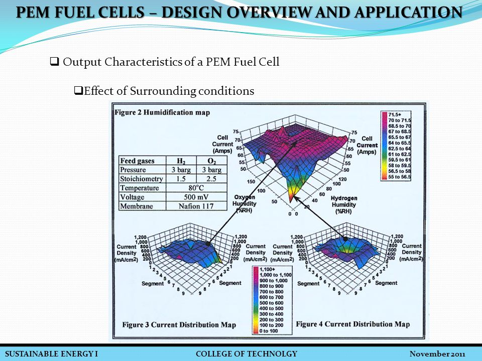 SUSTAINABLE ENERGY I COLLEGE OF TECHNOLGY November 2011 PEM FUEL CELLS – DESIGN OVERVIEW AND APPLICATION  Fuel Cell System  Optimized Performance  Increased Efficiency Fuel Processing AC / DC electricity Fuel Cell Stack Thermal and Chemical Integration Power Conditioning Fuel Parasitic Power H2H2 dc