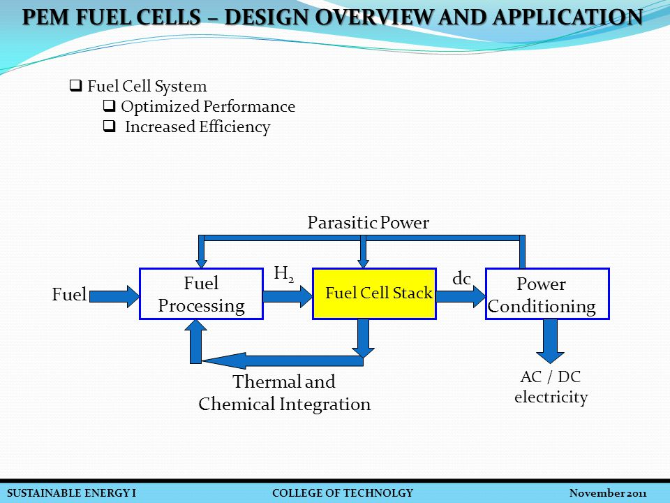 SUSTAINABLE ENERGY I COLLEGE OF TECHNOLGY November 2011 PEM FUEL CELLS – DESIGN OVERVIEW AND APPLICATION  Fuel Cell System  Optimized Performance  Increased Efficiency Fuel Processing AC / DC electricity Fuel Cell Stack Thermal and Chemical Integration Power Conditioning Fuel Parasitic Power H2H2 dc