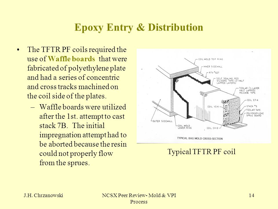 J.H. ChrzanowskiNCSX Peer Review- Mold & VPI Process 14 Epoxy Entry & Distribution The TFTR PF coils required the use of Waffle boards that were fabri