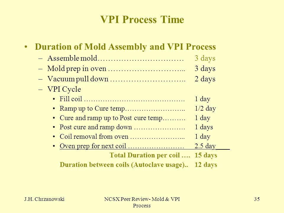 J.H. ChrzanowskiNCSX Peer Review- Mold & VPI Process 35 VPI Process Time Duration of Mold Assembly and VPI Process –Assemble mold……………………………3 days –Mo