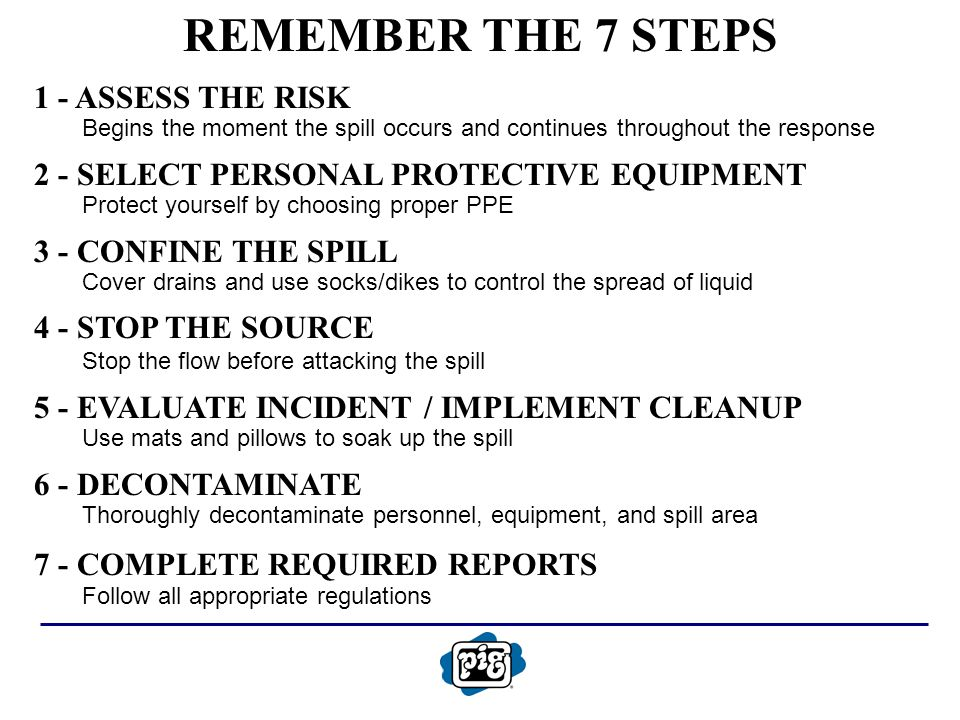 REMEMBER THE 7 STEPS 1 - ASSESS THE RISK Begins the moment the spill occurs and continues throughout the response 2 - SELECT PERSONAL PROTECTIVE EQUIPMENT Protect yourself by choosing proper PPE 3 - CONFINE THE SPILL Cover drains and use socks/dikes to control the spread of liquid 4 - STOP THE SOURCE Stop the flow before attacking the spill 5 - EVALUATE INCIDENT / IMPLEMENT CLEANUP Use mats and pillows to soak up the spill 6 - DECONTAMINATE Thoroughly decontaminate personnel, equipment, and spill area 7 - COMPLETE REQUIRED REPORTS Follow all appropriate regulations