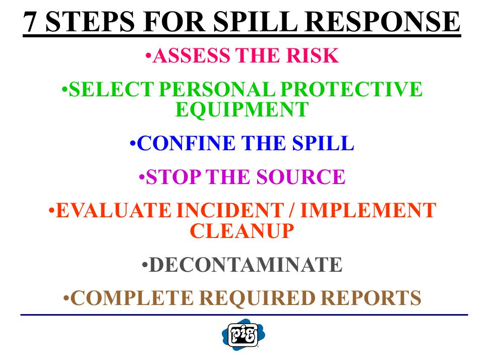 7 STEPS FOR SPILL RESPONSE ASSESS THE RISK SELECT PERSONAL PROTECTIVE EQUIPMENT CONFINE THE SPILL STOP THE SOURCE EVALUATE INCIDENT / IMPLEMENT CLEANUP DECONTAMINATE COMPLETE REQUIRED REPORTS