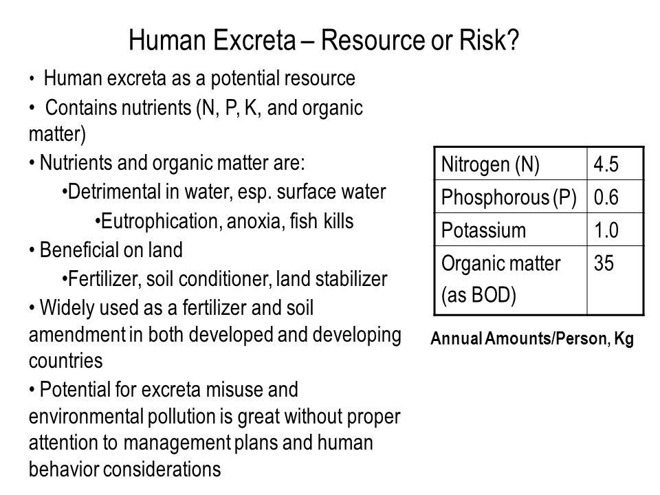 Human Excreta – Resource or Risk? Nitrogen (N)4.5 Phosphorous (P)0.6 Potassium1.0 Organic matter (as BOD) 35 Human excreta as a potential resource Con
