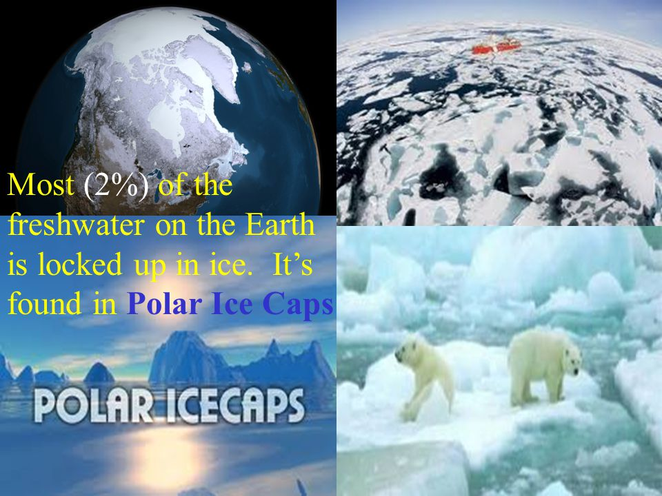 Most (2%) of the freshwater on the Earth is locked up in ice. It's found in Polar Ice Caps