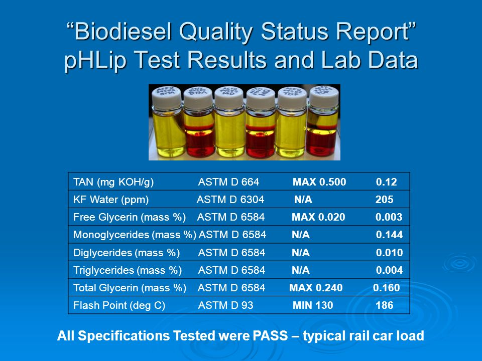 """Biodiesel Quality Status Report"" pHLip Test Results and Lab Data TAN (mg KOH/g) ASTM D 664 MAX 0.500 0.12 KF Water (ppm) ASTM D 6304 N/A 205 Free Gly"