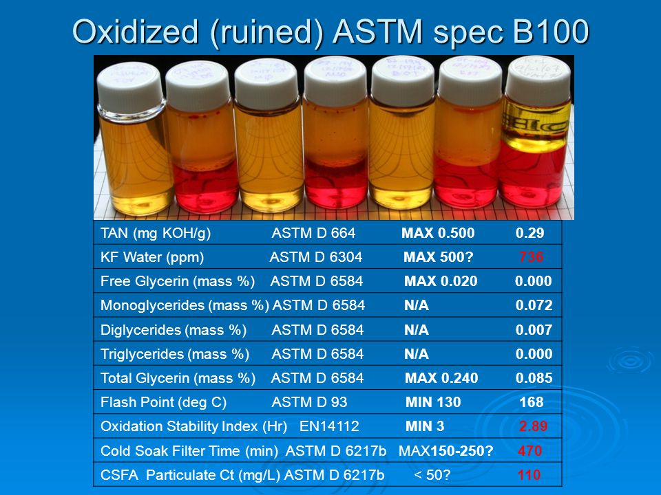 Oxidized (ruined) ASTM spec B100 TAN (mg KOH/g) ASTM D 664 MAX 0.500 0.29 KF Water (ppm) ASTM D 6304 MAX 500? 736 Free Glycerin (mass %) ASTM D 6584 M