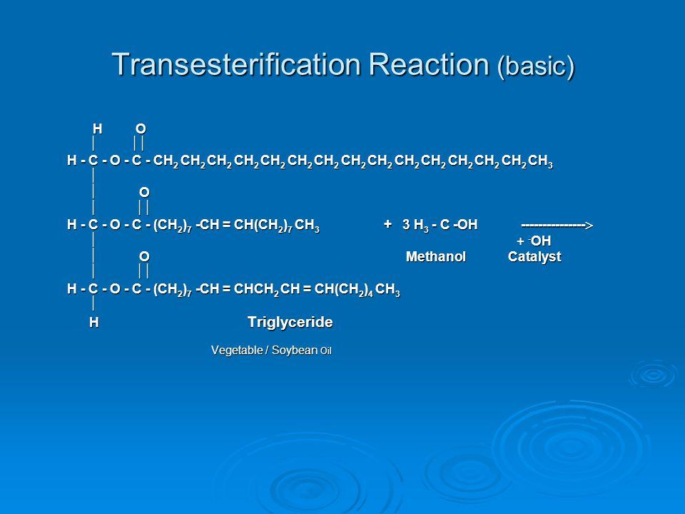 Transesterification Reaction (basic) H O H O     H - C - O - C - CH 2 CH 2 CH 2 CH 2 CH 2 CH 2 CH 2 CH 2 CH 2 CH 2 CH 2 CH 2 CH 2 CH 2 CH 3 H - C - O - C - CH 2 CH 2 CH 2 CH 2 CH 2 CH 2 CH 2 CH 2 CH 2 CH 2 CH 2 CH 2 CH 2 CH 2 CH 3   O  O     H - C - O - C - (CH 2 ) 7 -CH = CH(CH 2 ) 7 CH 3 + 3 H 3 - C -OH---------------  H - C - O - C - (CH 2 ) 7 -CH = CH(CH 2 ) 7 CH 3 + 3 H 3 - C -OH---------------   + - OH  + - OH  O Methanol Catalyst  O Methanol Catalyst     H - C - O - C - (CH 2 ) 7 -CH = CHCH 2 CH = CH(CH 2 ) 4 CH 3 H - C - O - C - (CH 2 ) 7 -CH = CHCH 2 CH = CH(CH 2 ) 4 CH 3  H Triglyceride H Triglyceride Vegetable / Soybean Oil Vegetable / Soybean Oil