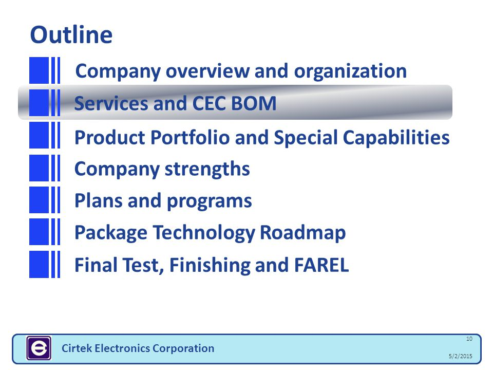 5/2/2015 10 Cirtek Electronics Corporation Outline Final Test, Finishing and FAREL Product Portfolio and Special Capabilities Company strengths Plans