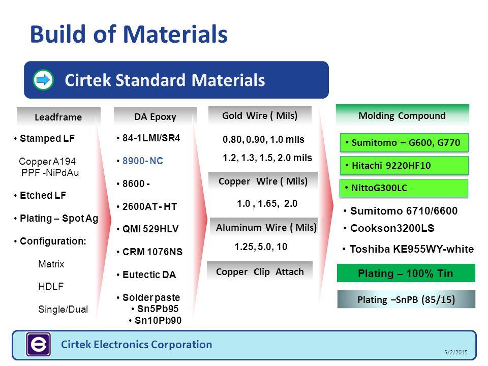 Build of Materials 5/2/2015 Cirtek Electronics Corporation Cirtek Standard Materials Leadframe Molding Compound DA Epoxy Stamped LF Copper A194 PPF -N