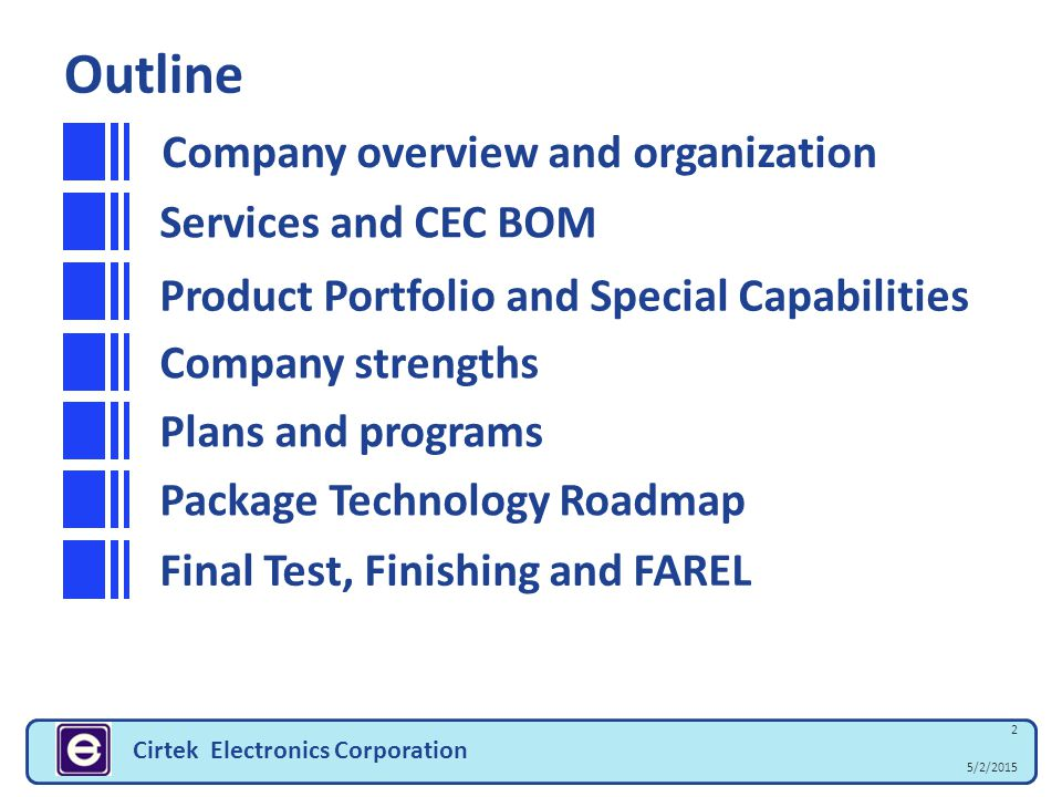 5/2/2015 3 Cirtek Electronics Corporation Outline Final Test, Finishing and FAREL Product Portfolio and Special Capabilities Company strengths Plans and programs Package Technology Roadmap Services and CEC BOM Company overview and organization