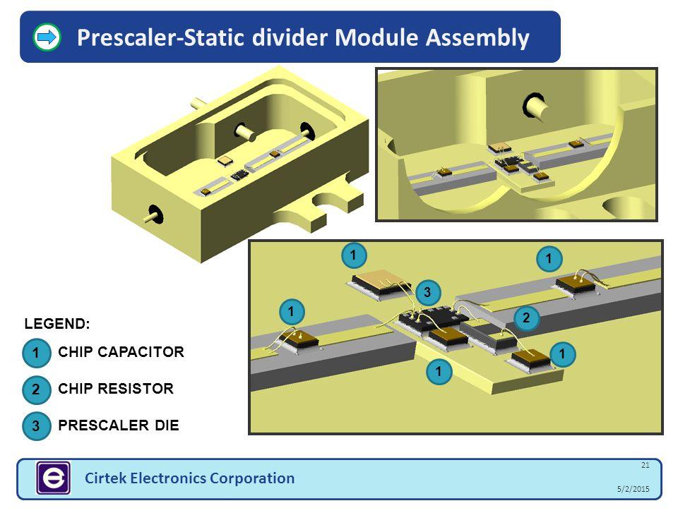 5/2/2015 21 Cirtek Electronics Corporation CHIP CAPACITOR 1 CHIP RESISTOR 2 PRESCALER DIE 3 1111123 LEGEND: Prescaler-Static divider Module Assembly