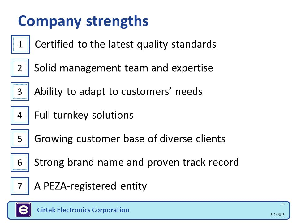 5/2/2015 23 Cirtek Electronics Corporation Company strengths 1 Certified to the latest quality standards 2 Solid management team and expertise 3 Abili