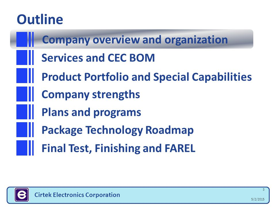 5/2/2015 3 Cirtek Electronics Corporation Outline Final Test, Finishing and FAREL Product Portfolio and Special Capabilities Company strengths Plans a