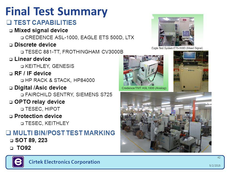 5/2/2015 42 Cirtek Electronics Corporation Final Test Summary  TEST CAPABILITIES  Mixed signal device  CREDENCE ASL-1000, EAGLE ETS 500D, LTX  Dis