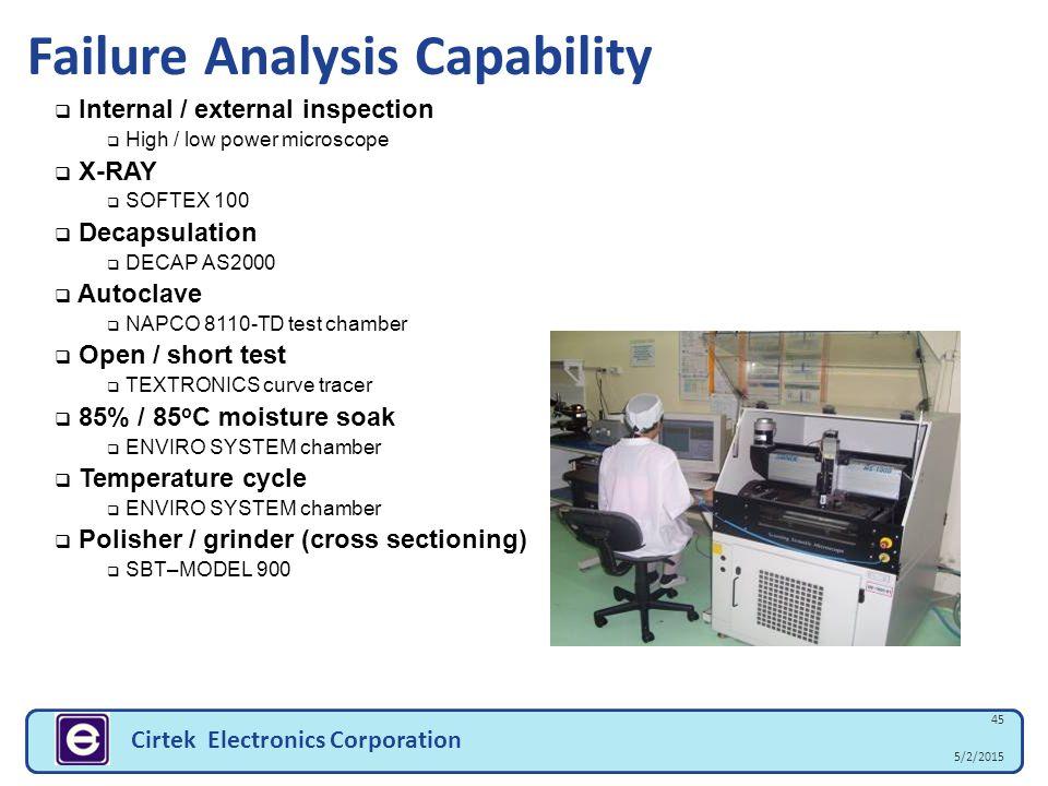 5/2/2015 45 Cirtek Electronics Corporation  Internal / external inspection  High / low power microscope  X-RAY  SOFTEX 100  Decapsulation  DECAP