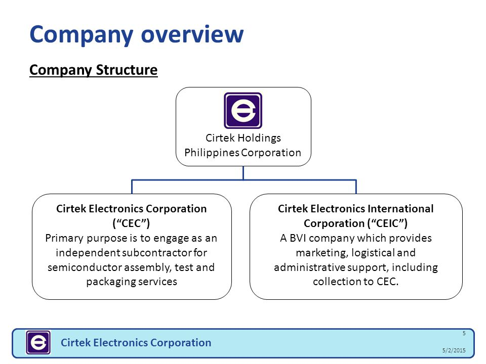 "Company overview 5 5/2/2015 Cirtek Electronics Corporation Cirtek Holdings Philippines Corporation Cirtek Electronics Corporation (""CEC"") Primary purp"