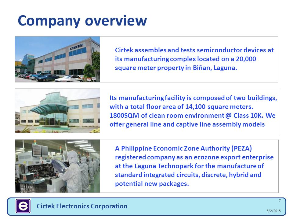 5/2/2015 48 Cirtek Electronics Corporation ↗ Cost competitive ↗Continue to Innovate and re- engineer to add value to production and cost ● Abundance of skilled workers ●Very low turn over rate ●Educated workforce → Philosophy - Long Term Relationship → Strategy – Partnership for Business Growth → World Class Quality -External manufacturing of Customer WHY CIRTEK as ASSSEMBLY & TEST SUBCONTRACT PARTNER.