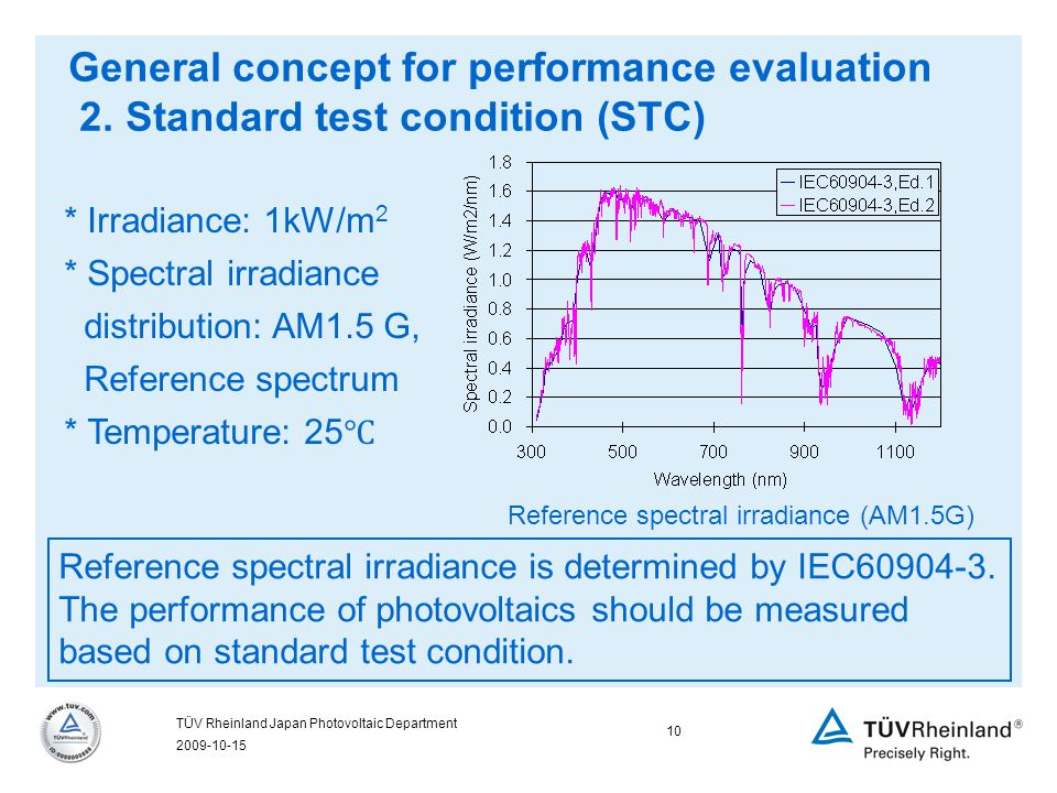 2009-10-15 10 TÜV Rheinland Japan Photovoltaic Department General concept for performance evaluation 2.