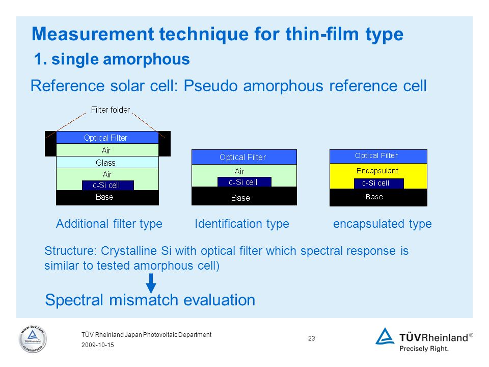 2009-10-15 23 TÜV Rheinland Japan Photovoltaic Department Reference solar cell: Pseudo amorphous reference cell Spectral mismatch evaluation Structure: Crystalline Si with optical filter which spectral response is similar to tested amorphous cell) Additional filter typeIdentification typeencapsulated type 1.