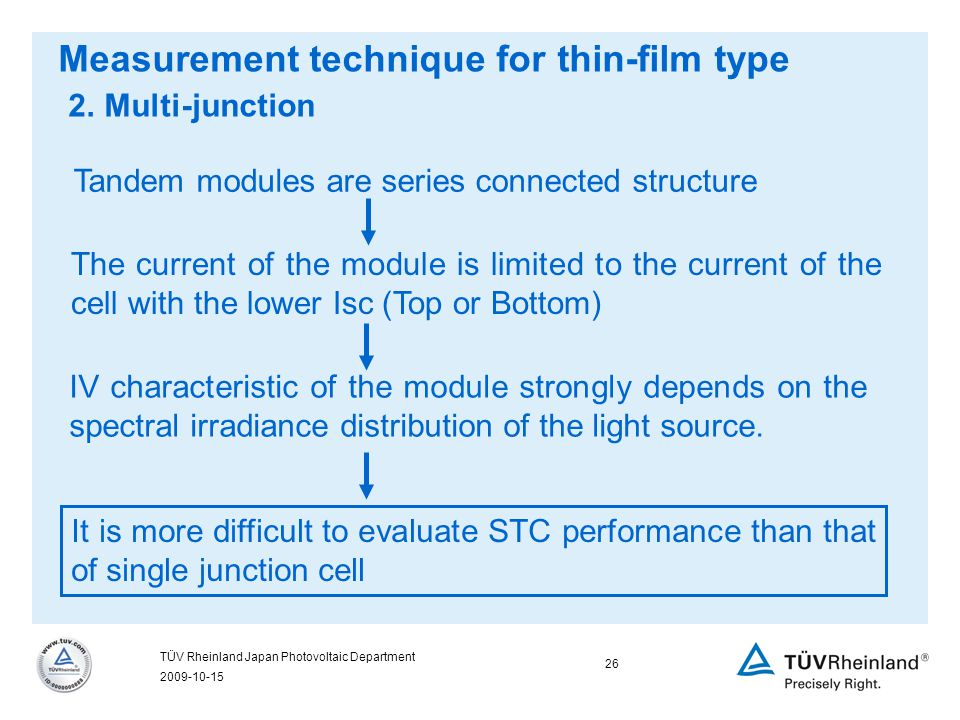 2009-10-15 26 TÜV Rheinland Japan Photovoltaic Department IV characteristic of the module strongly depends on the spectral irradiance distribution of the light source.
