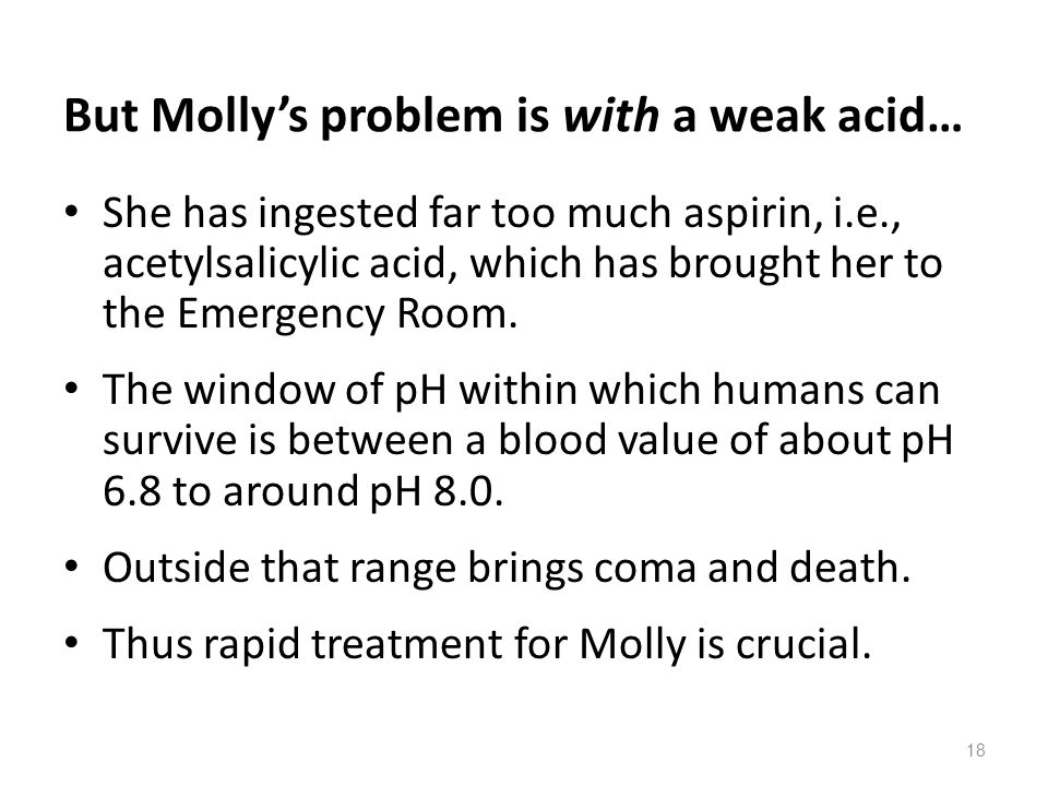But Molly's problem is with a weak acid… She has ingested far too much aspirin, i.e., acetylsalicylic acid, which has brought her to the Emergency Roo