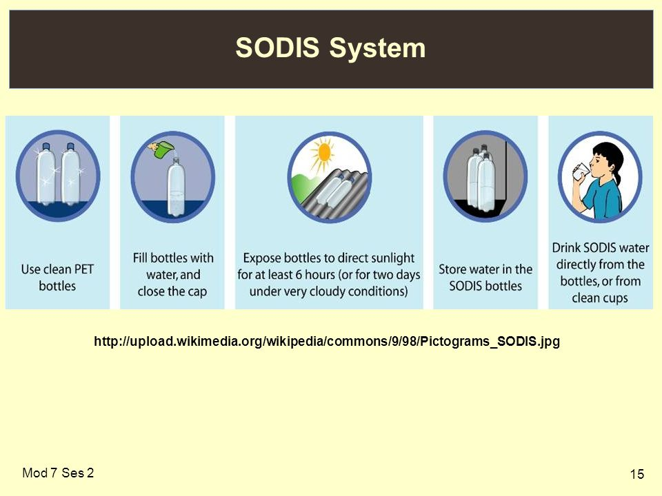 15 SODIS System Mod 7 Ses 2 http://upload.wikimedia.org/wikipedia/commons/9/98/Pictograms_SODIS.jpg