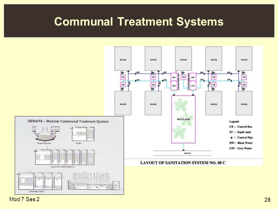 28 Communal Treatment Systems Mod 7 Ses 2