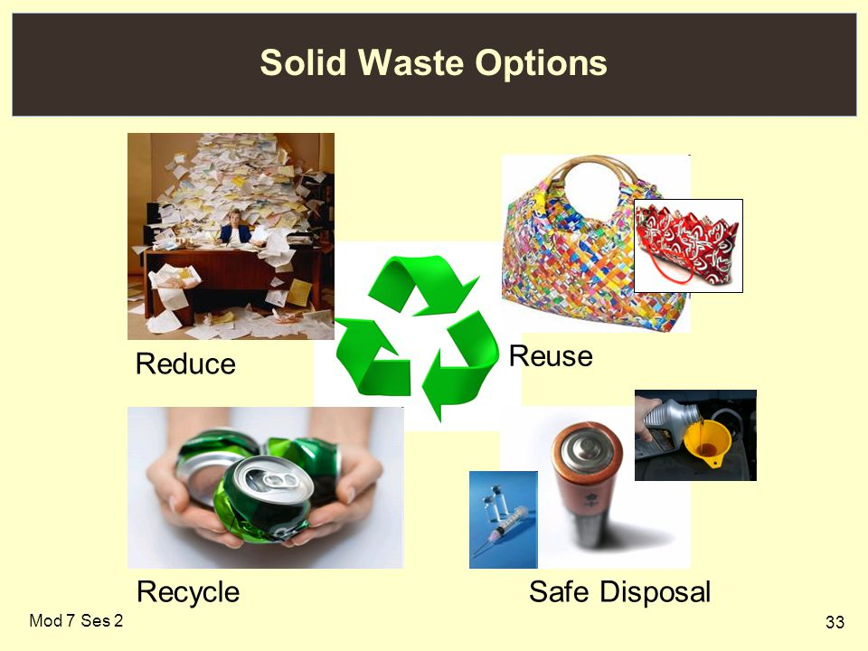 33 Solid Waste Options Reduce Safe DisposalRecycle Reuse Mod 7 Ses 2