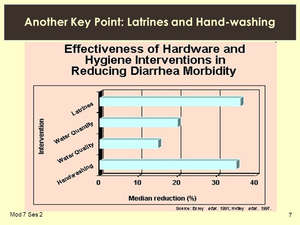 7 Another Key Point: Latrines and Hand-washing Mod 7 Ses 2
