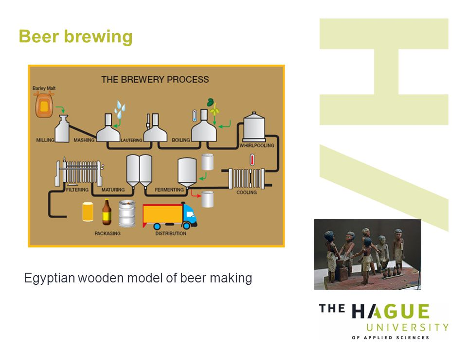Beer brewing Egyptian wooden model of beer making