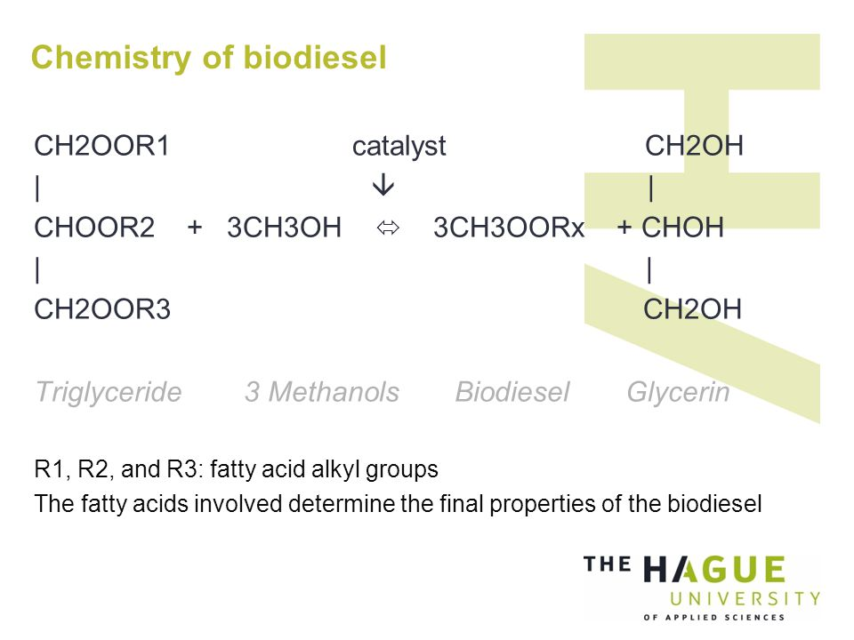 Chemistry of biodiesel CH2OOR1 catalyst CH2OH |  | CHOOR2 + 3CH3OH  3CH3OORx + CHOH | CH2OOR3 CH2OH Triglyceride 3 Methanols Biodiesel Glycerin R1, R2, and R3: fatty acid alkyl groups The fatty acids involved determine the final properties of the biodiesel