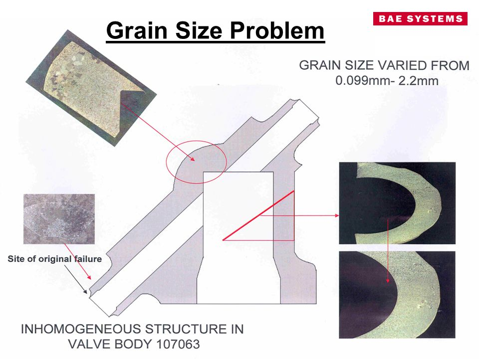 Grain Size Problem