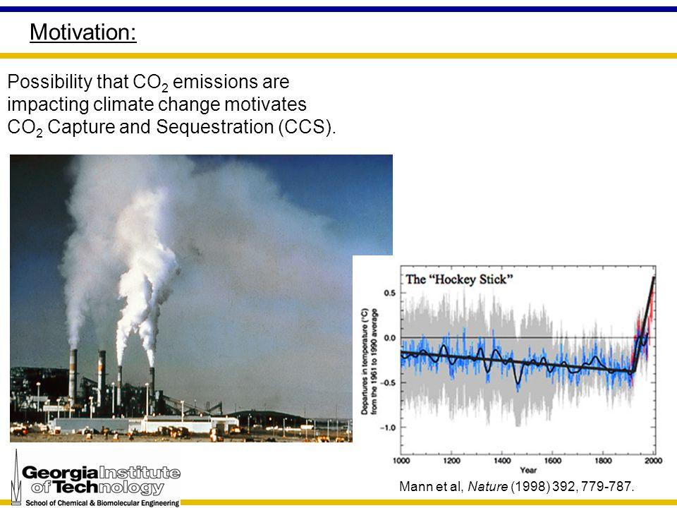 Motivation: Possibility that CO 2 emissions are impacting climate change motivates CO 2 Capture and Sequestration (CCS). Mann et al, Nature (1998) 392