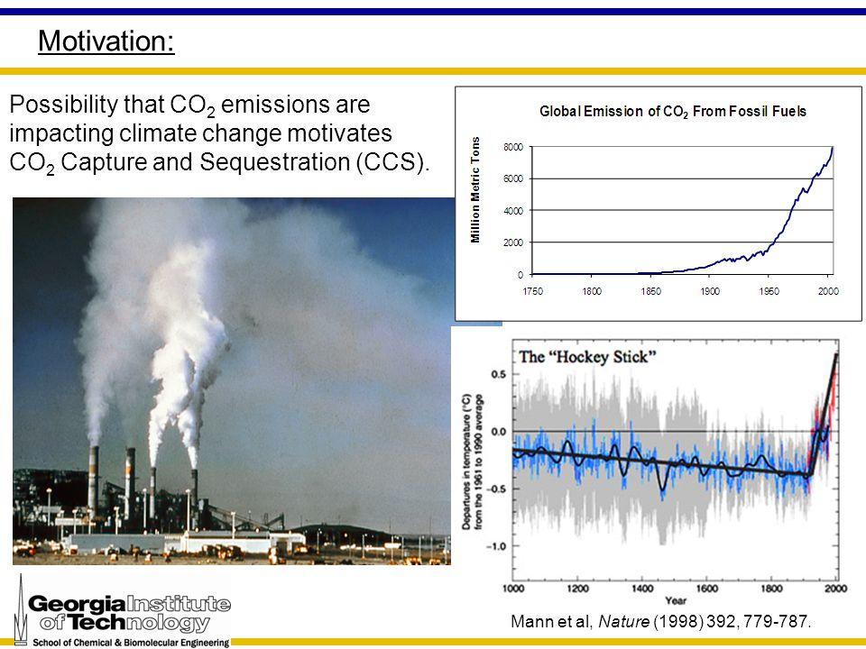 Motivation: Mann et al, Nature (1998) 392, 779-787. Possibility that CO 2 emissions are impacting climate change motivates CO 2 Capture and Sequestrat