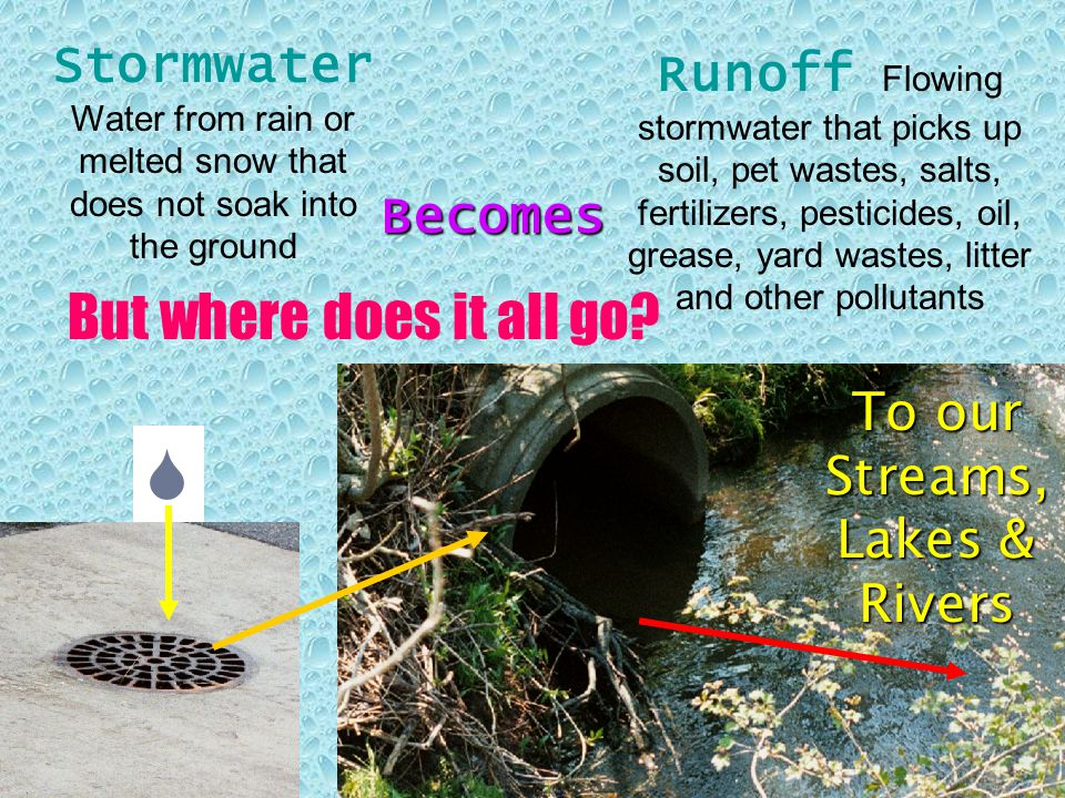 Stormwater Water from rain or melted snow that does not soak into the ground Runoff Flowing stormwater that picks up soil, pet wastes, salts, fertilizers, pesticides, oil, grease, yard wastes, litter and other pollutants Becomes  To our Streams, Lakes & Rivers But where does it all go?