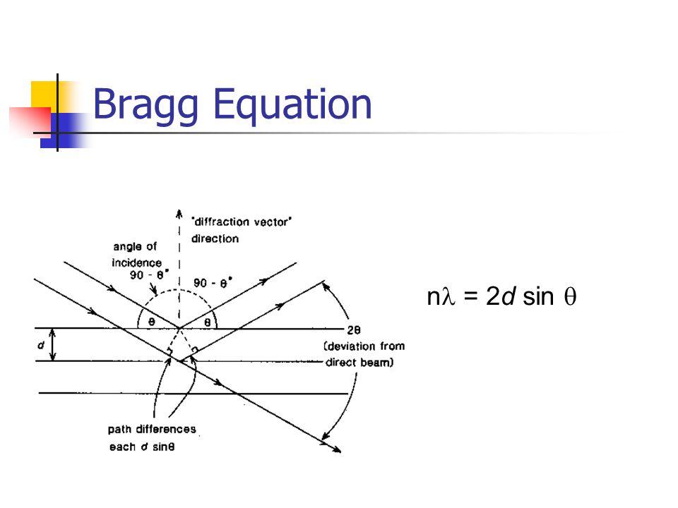 Bragg Equation n = 2d sin 