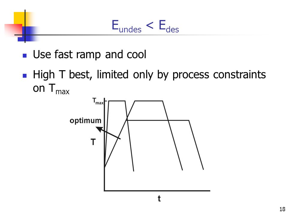 18 E undes < E des Use fast ramp and cool High T best, limited only by process constraints on T max