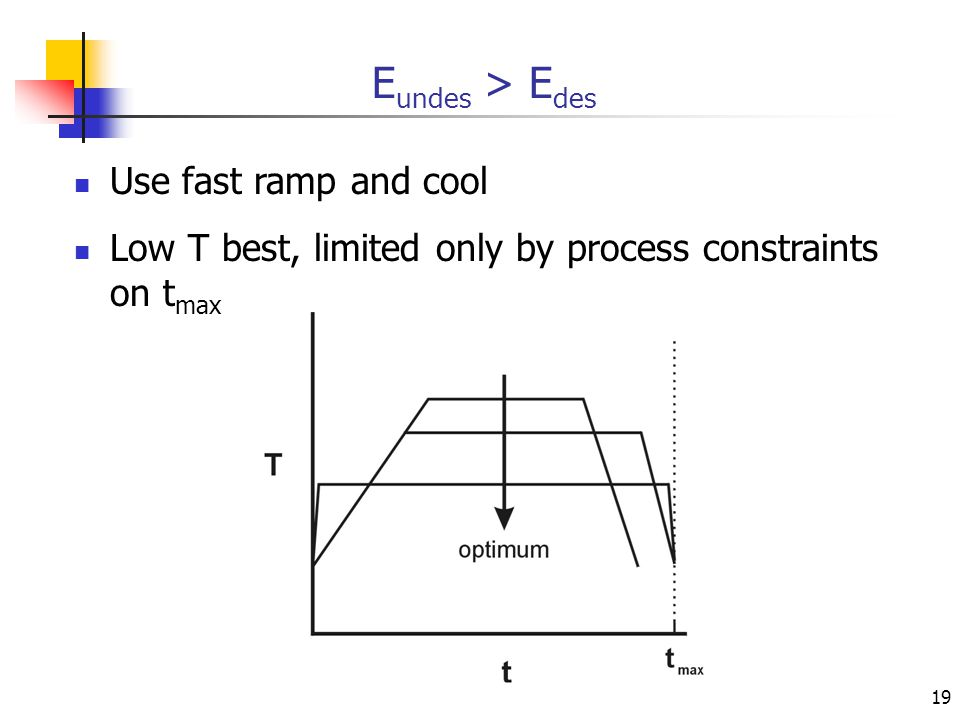 19 E undes > E des Use fast ramp and cool Low T best, limited only by process constraints on t max