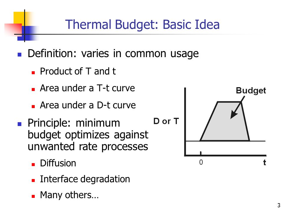 3 Thermal Budget: Basic Idea Definition: varies in common usage Product of T and t Area under a T-t curve Area under a D-t curve Principle: minimum budget optimizes against unwanted rate processes Diffusion Interface degradation Many others…