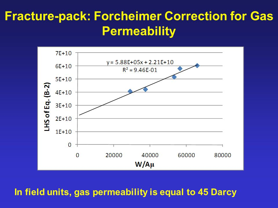 Fracture-pack: Forcheimer Correction for Gas Permeability In field units, gas permeability is equal to 45 Darcy