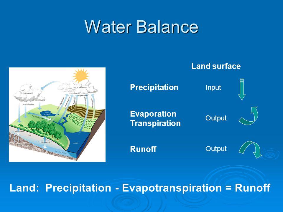 Water Balance Land surface Precipitation Evaporation Transpiration Runoff Input Output Land: Precipitation - Evapotranspiration = Runoff