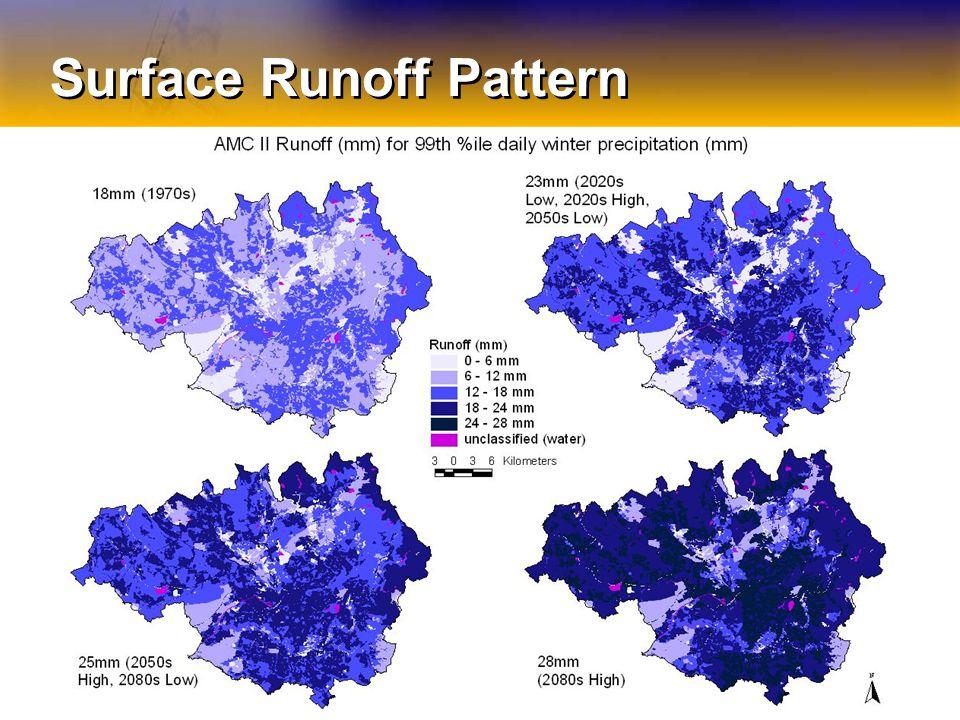 Surface Runoff Pattern