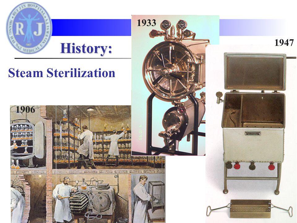 Steam Sterilization (1974)
