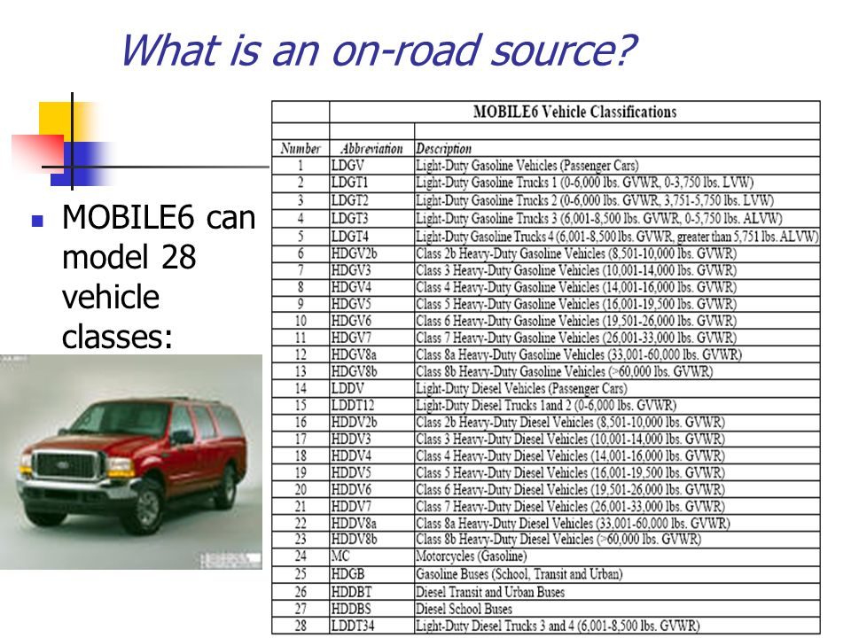 What is an on-road source MOBILE6 can model 28 vehicle classes: