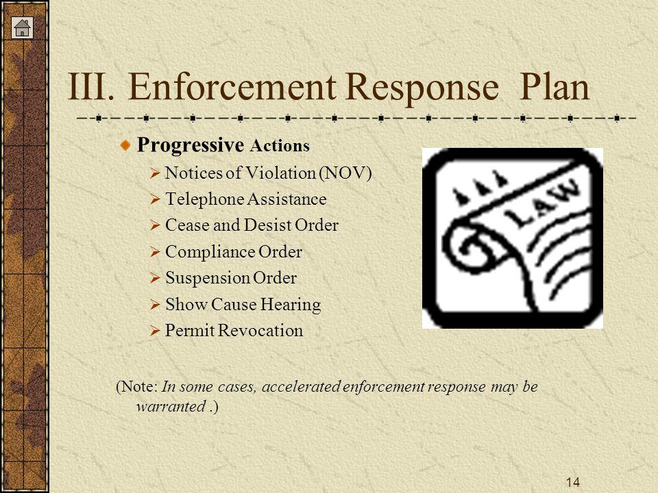 14 III. Enforcement Response Plan Progressive Actions  Notices of Violation (NOV)  Telephone Assistance  Cease and Desist Order  Compliance Order