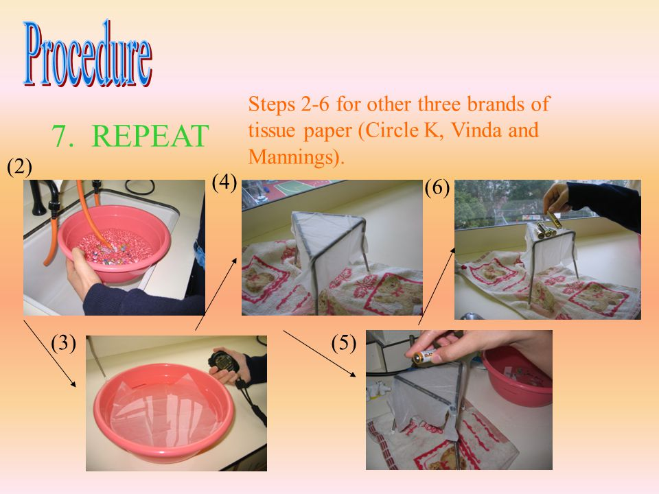 7. REPEAT Steps 2-6 for other three brands of tissue paper (Circle K, Vinda and Mannings).