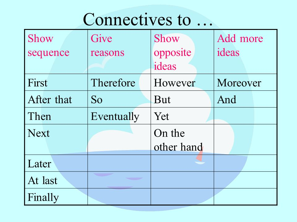 Connectives to … Show sequence Give reasons Show opposite ideas Add more ideas FirstThereforeHoweverMoreover After thatSoButAnd ThenEventuallyYet NextOn the other hand Later At last Finally